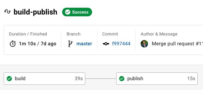 build-publish