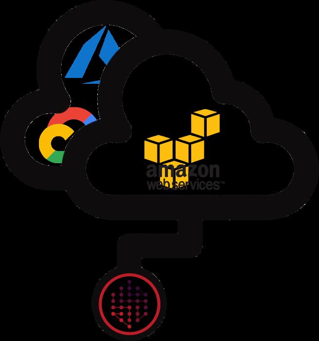 bitops-cloud-compute-v2