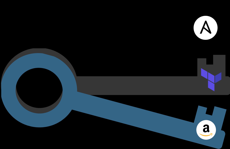cloud-keys-graphic
