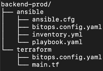Blog2 - BitOps, Yo-1