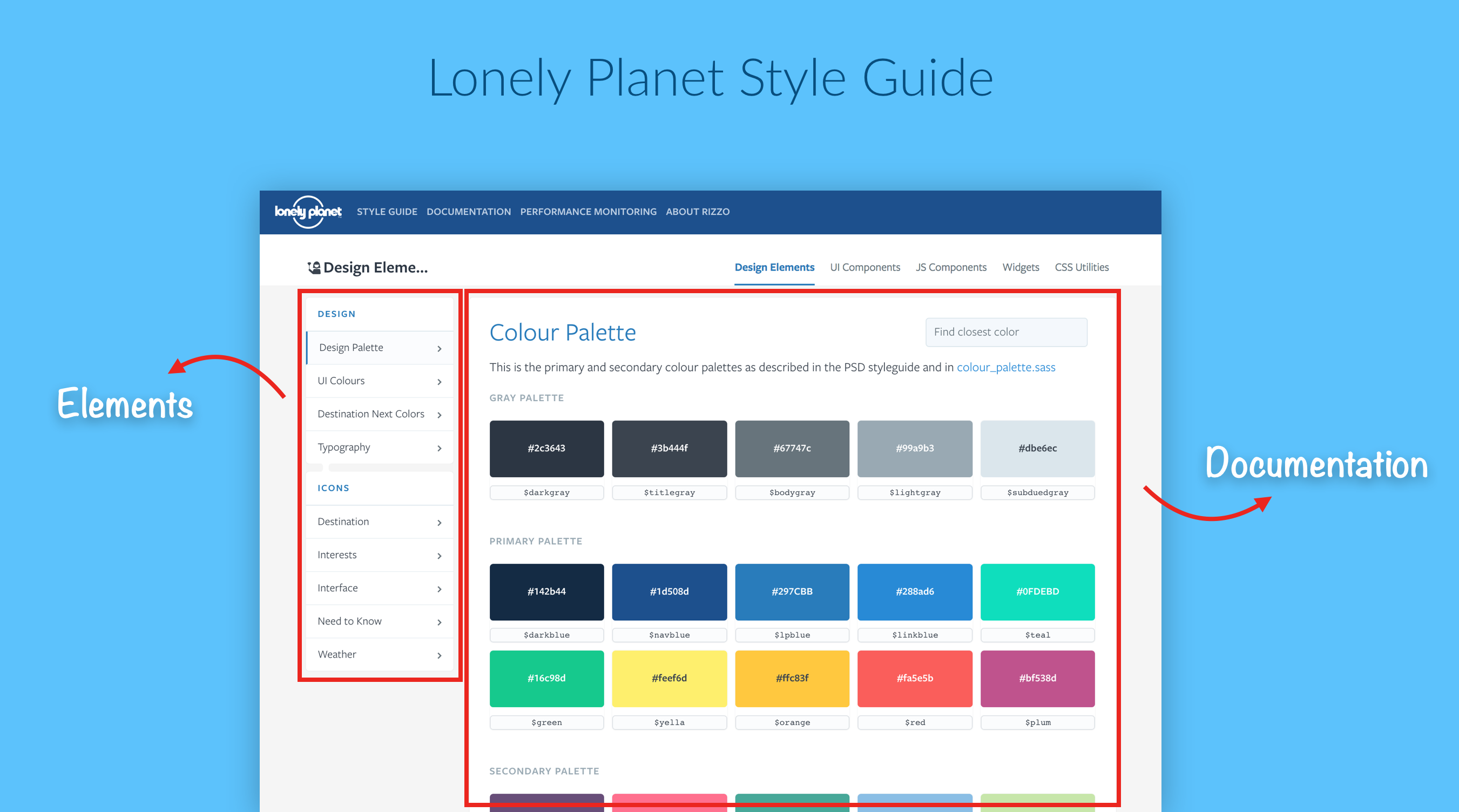 example-lonely-planet.png