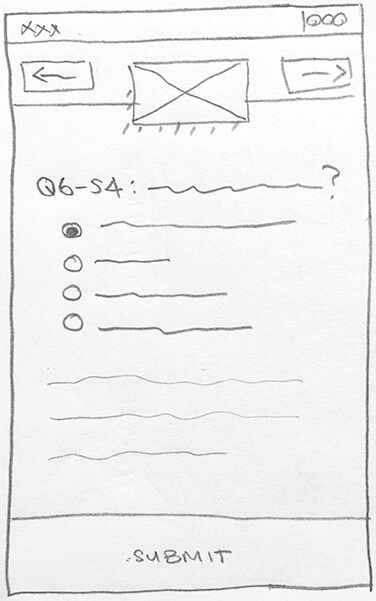 Sketch of a basic mobile interface