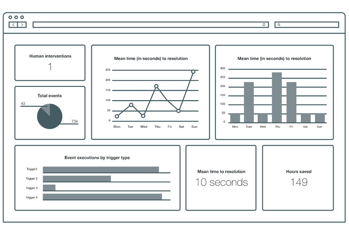 dashboard-browser