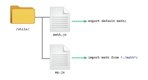 module-loaders-4-example