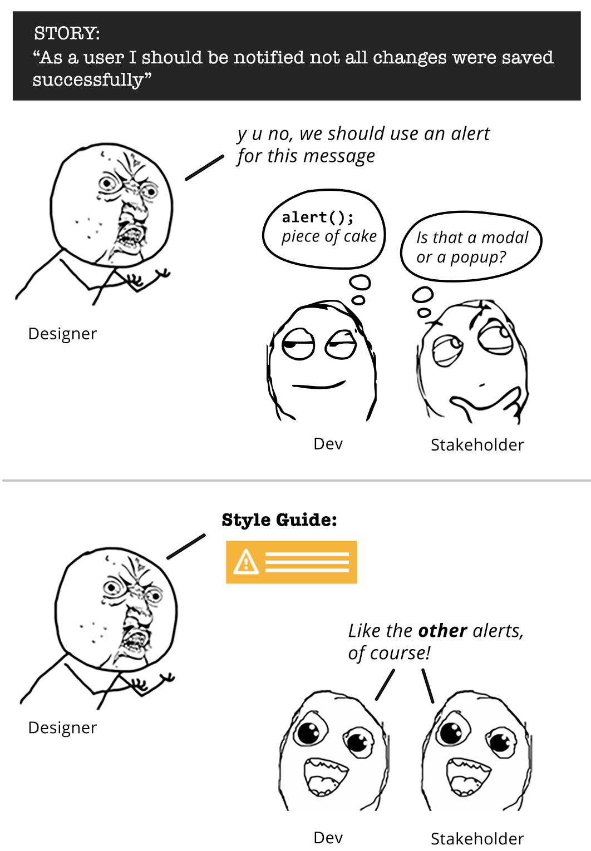 better team communication