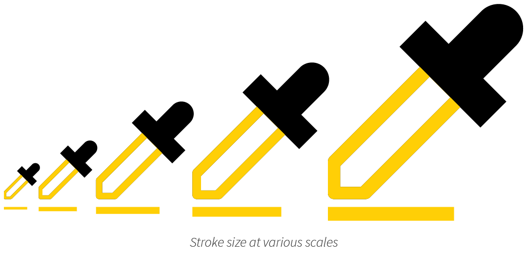 Develop a stroke size that works at small and large scale