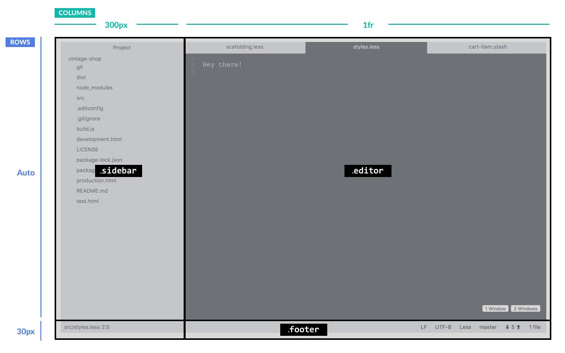 gridcss-atom-editor-structure