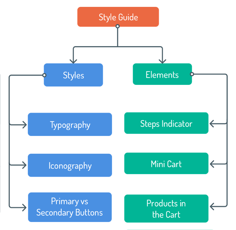 diagram-style-guide-1-1